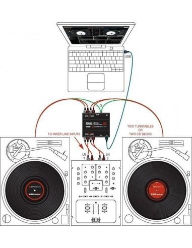 SERATO Scratch LIVE - SL2